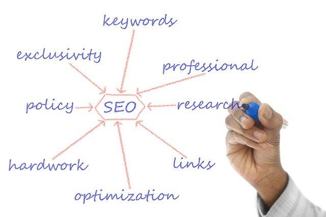 Cómo utilizar palabras clave para SEO y sostenibilidad web